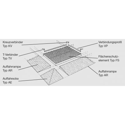 Elementos de unión para sistemas de protección de superficies de acero